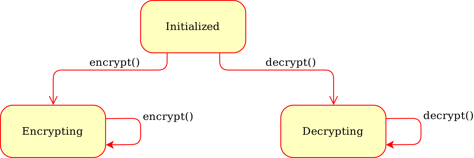 Crypto Cipher package — PyCryptodome 3 9 0 documentation
